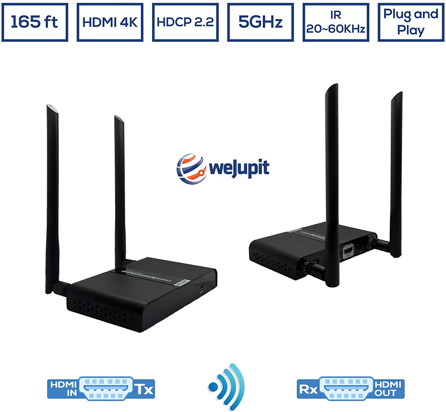 WEJUPIT Wireless HDMI